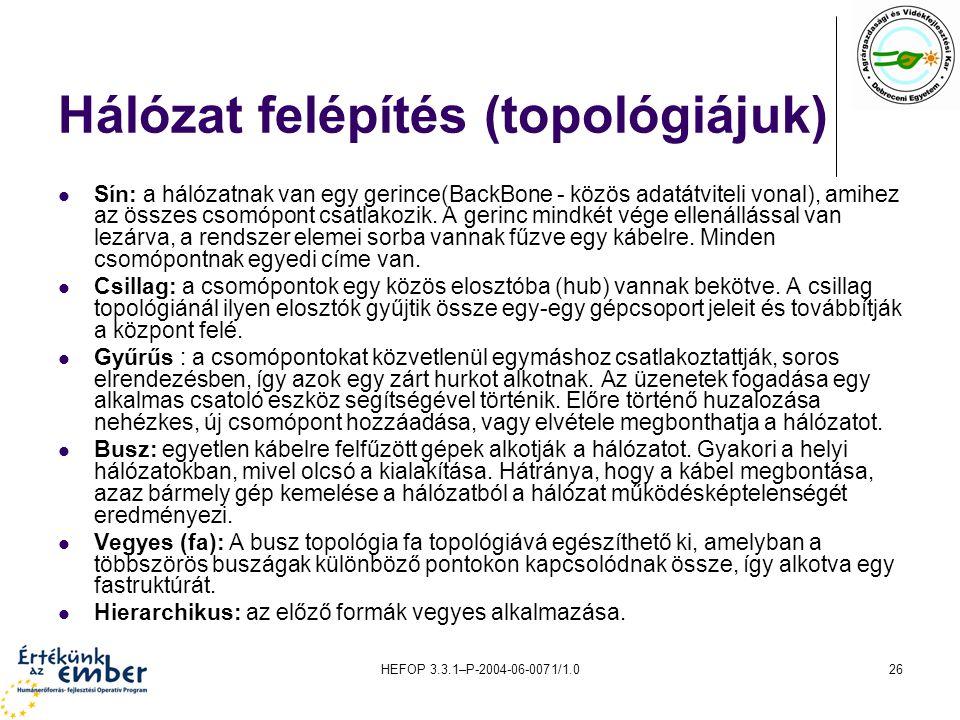 Hálózat felépítés (topológiájuk)