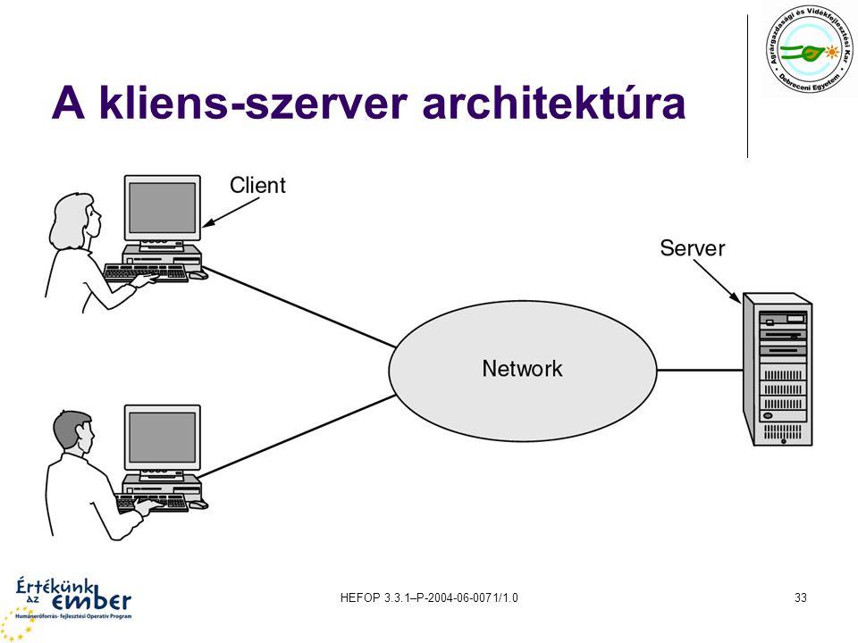 A kliens-szerver architektúra