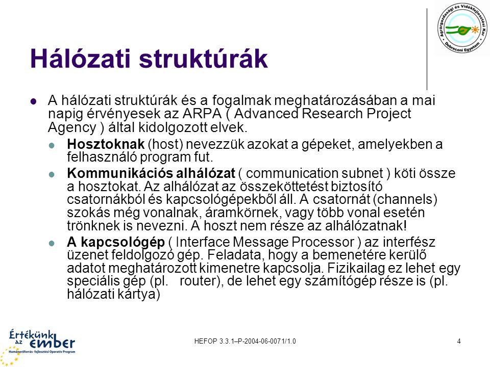 Hálózati struktúrák