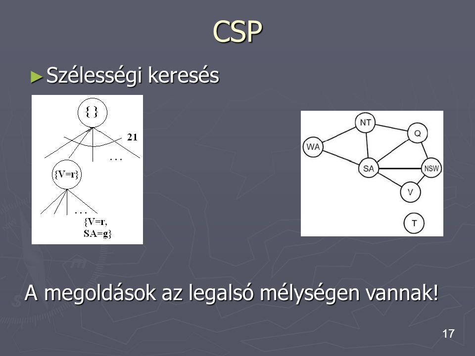 CSP Szélességi keresés A megoldások az legalsó mélységen vannak!