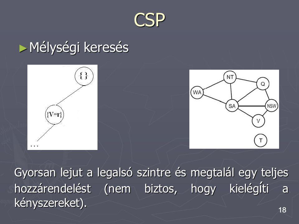 CSP Mélységi keresés.