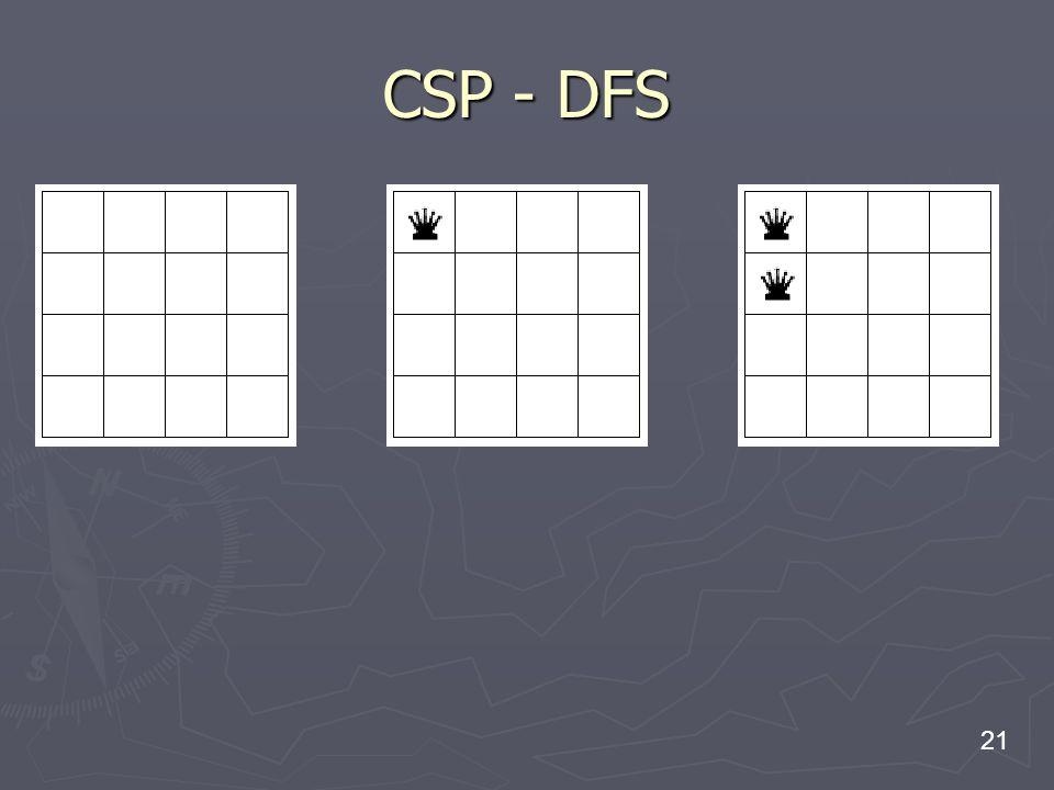 CSP - DFS