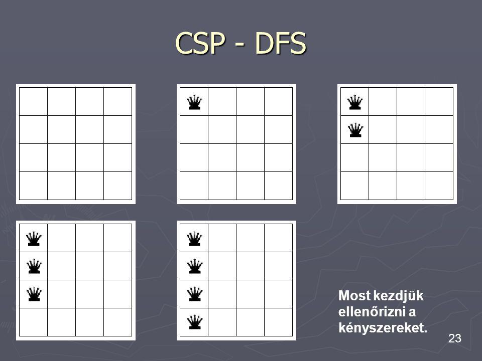 CSP - DFS Most kezdjük ellenőrizni a kényszereket.