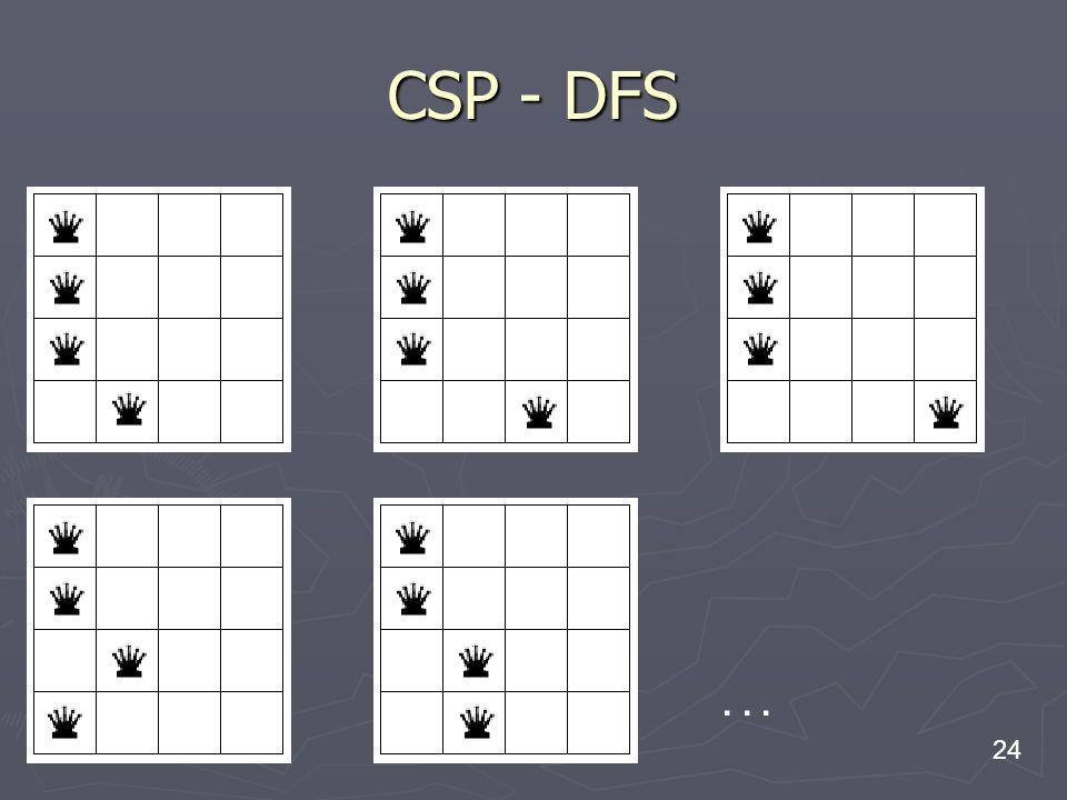 CSP - DFS . . .
