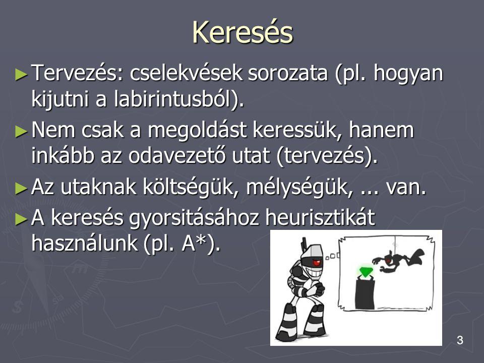 Keresés Tervezés: cselekvések sorozata (pl. hogyan kijutni a labirintusból).