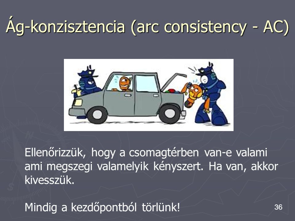 Ág-konzisztencia (arc consistency - AC)
