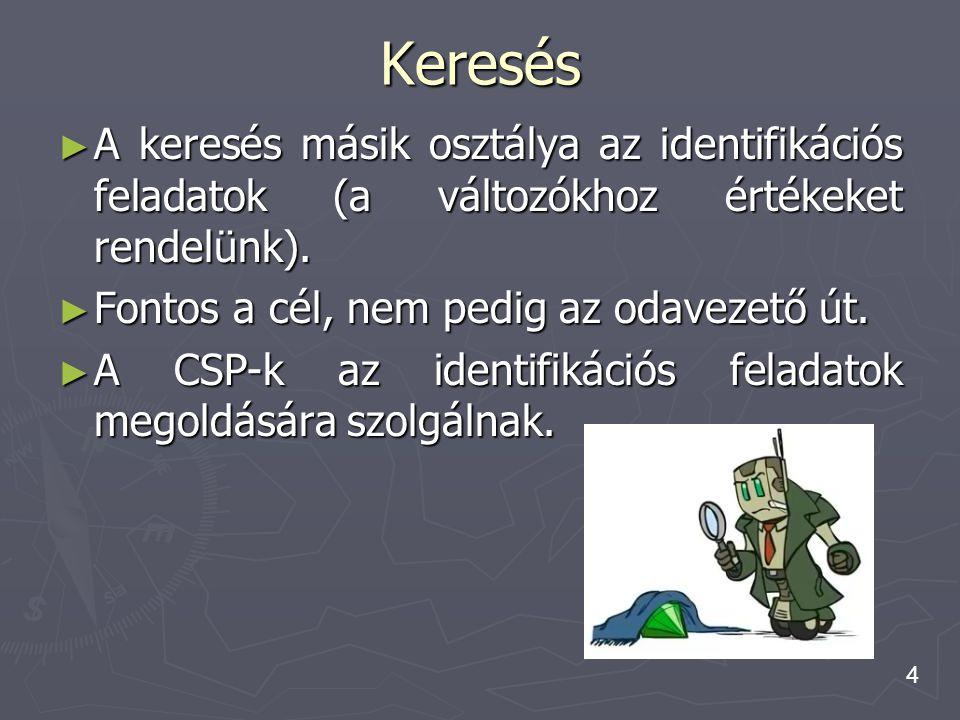 Keresés A keresés másik osztálya az identifikációs feladatok (a változókhoz értékeket rendelünk). Fontos a cél, nem pedig az odavezető út.