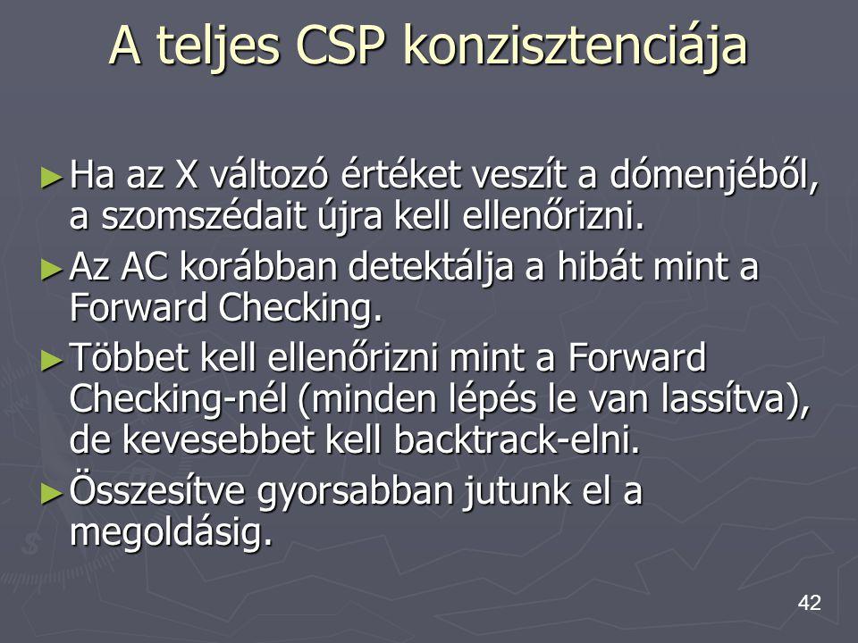 A teljes CSP konzisztenciája