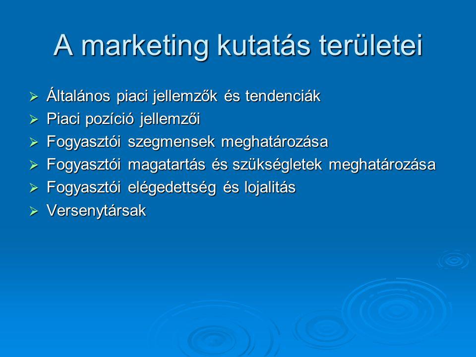 A marketing kutatás területei