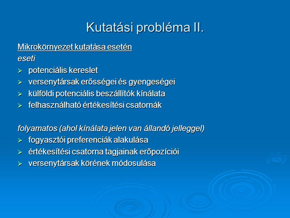 Kutatási probléma II. Mikrokörnyezet kutatása esetén eseti