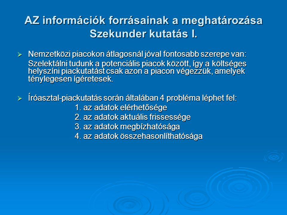 AZ információk forrásainak a meghatározása Szekunder kutatás I.