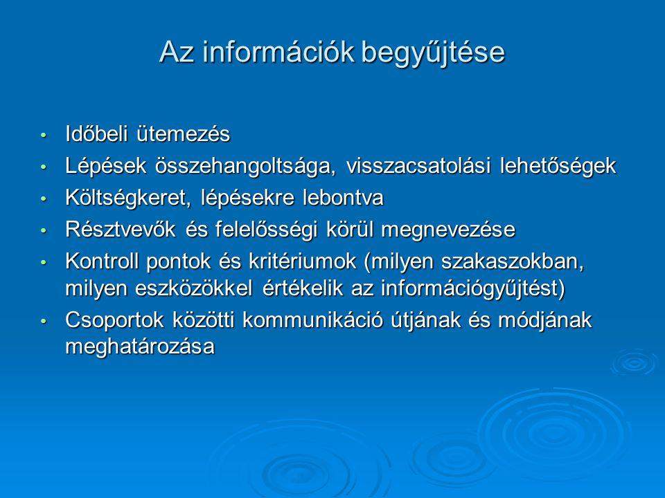 Az információk begyűjtése