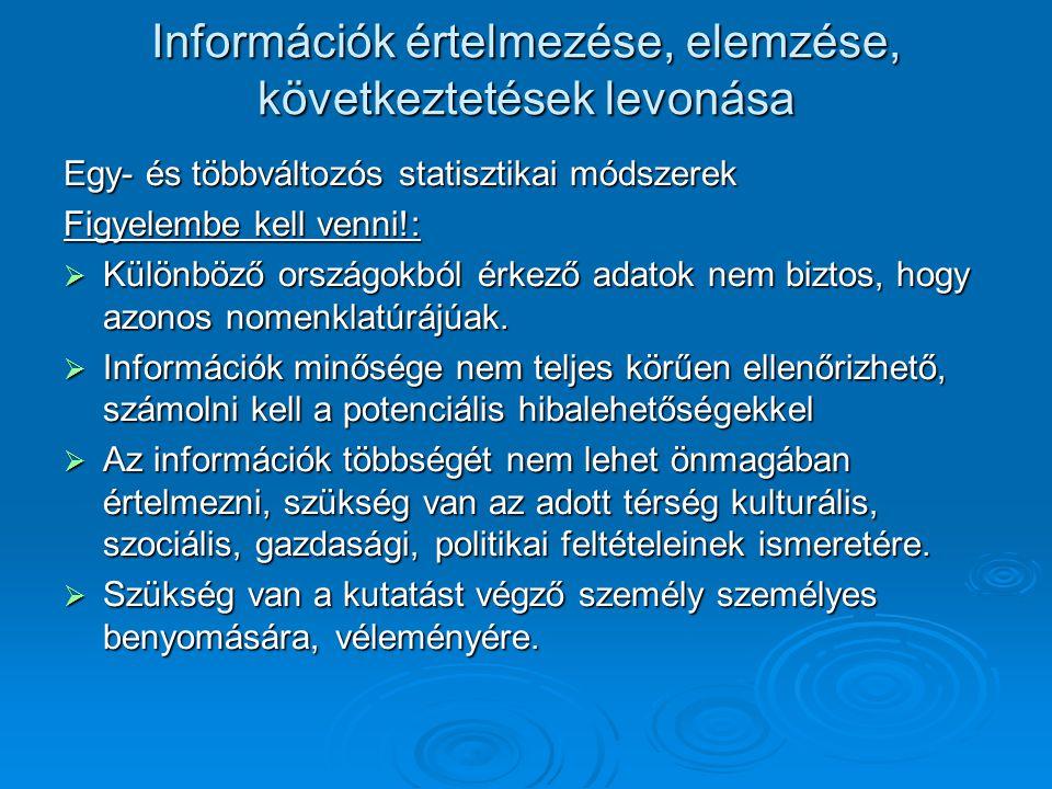 Információk értelmezése, elemzése, következtetések levonása
