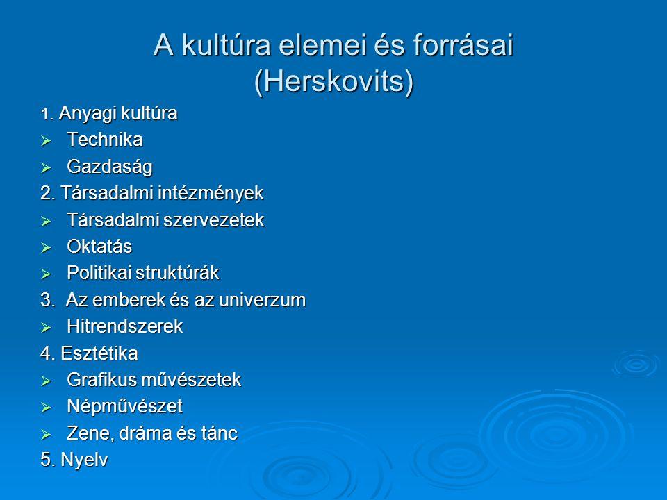 A kultúra elemei és forrásai (Herskovits)
