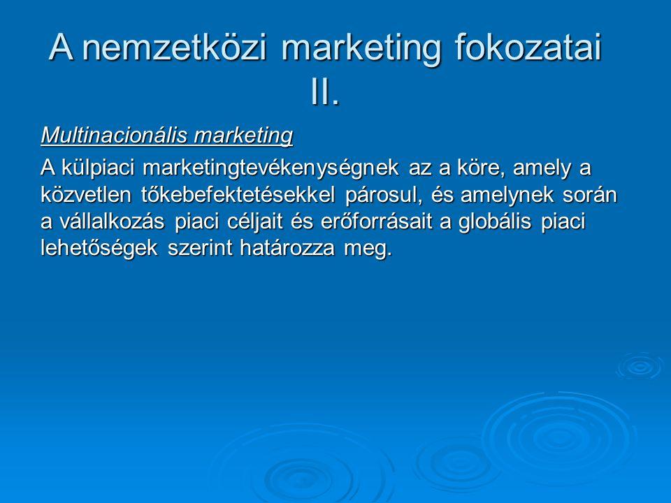 A nemzetközi marketing fokozatai II.