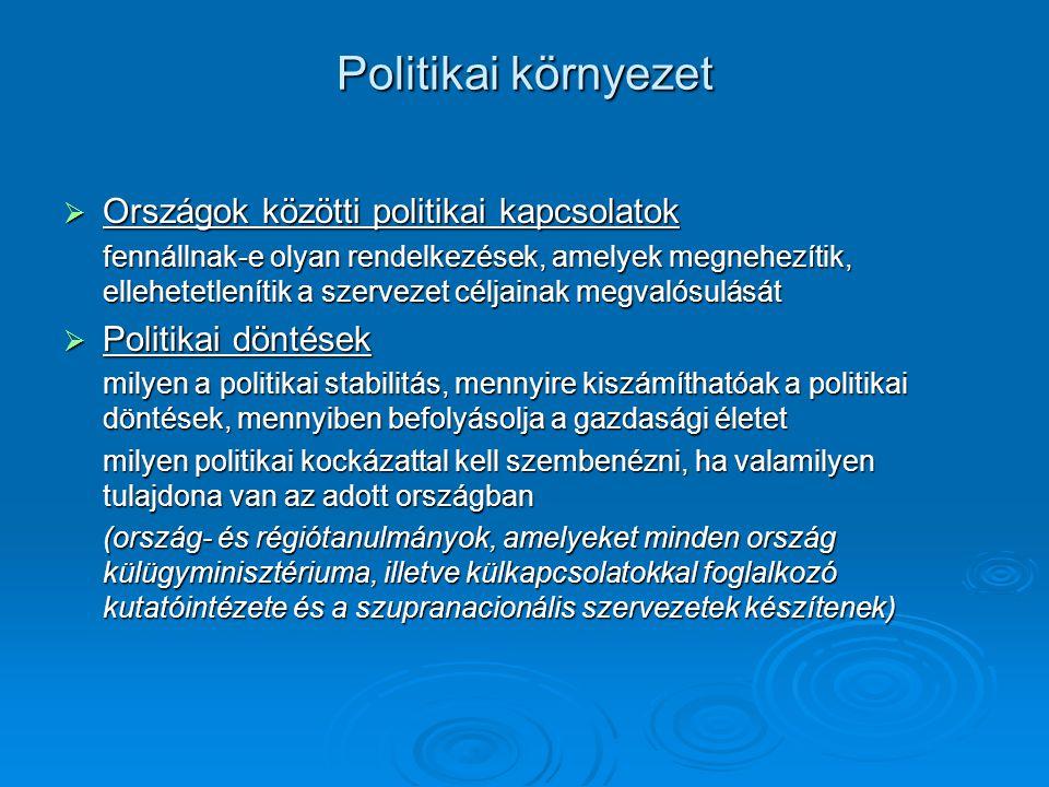 Politikai környezet Országok közötti politikai kapcsolatok