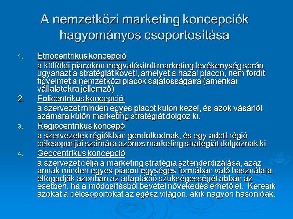 A nemzetközi marketing koncepciók hagyományos csoportosítása
