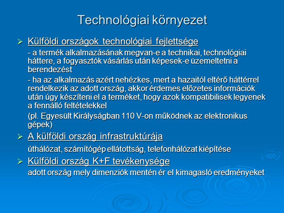 Technológiai környezet