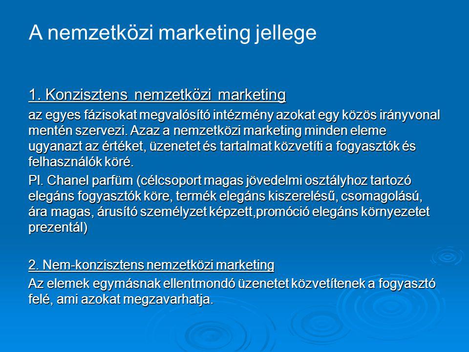 A nemzetközi marketing jellege