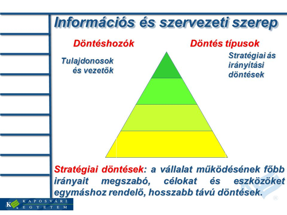 Információs és szervezeti szerep