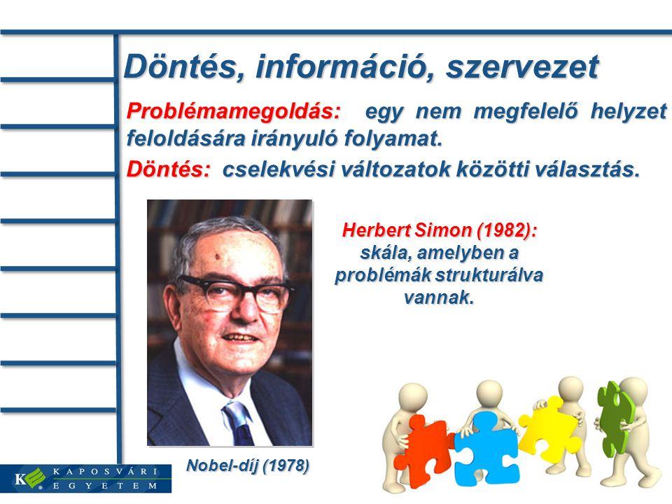 Herbert Simon (1982): skála, amelyben a problémák strukturálva vannak.
