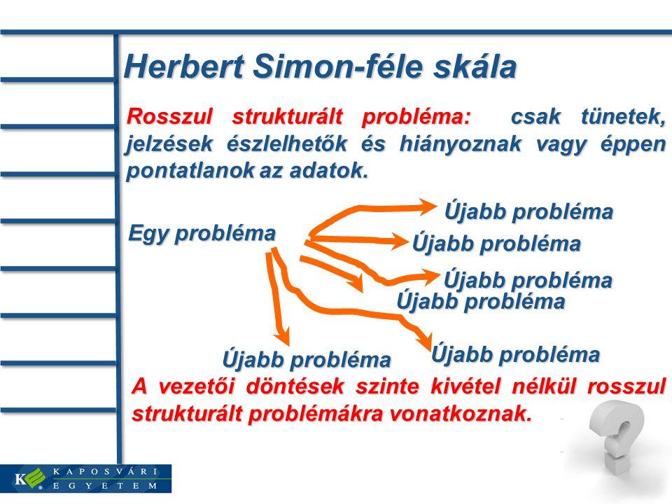 Herbert Simon-féle skála