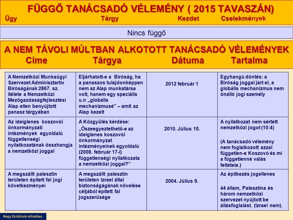 FÜGGŐ TANÁCSADÓ VÉLEMÉNY ( 2015 TAVASZÁN) Ügy. Tárgy
