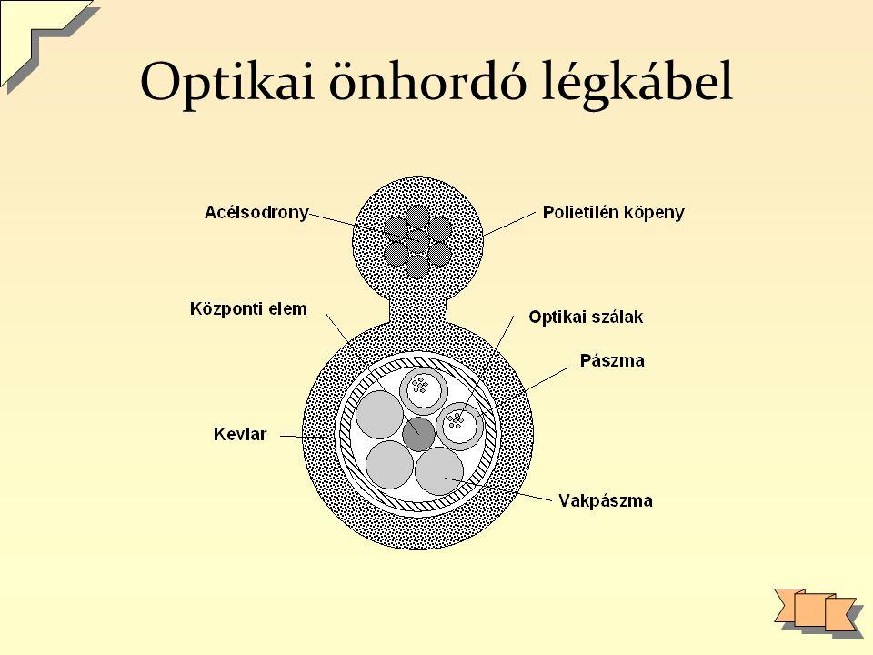 Optikai önhordó légkábel