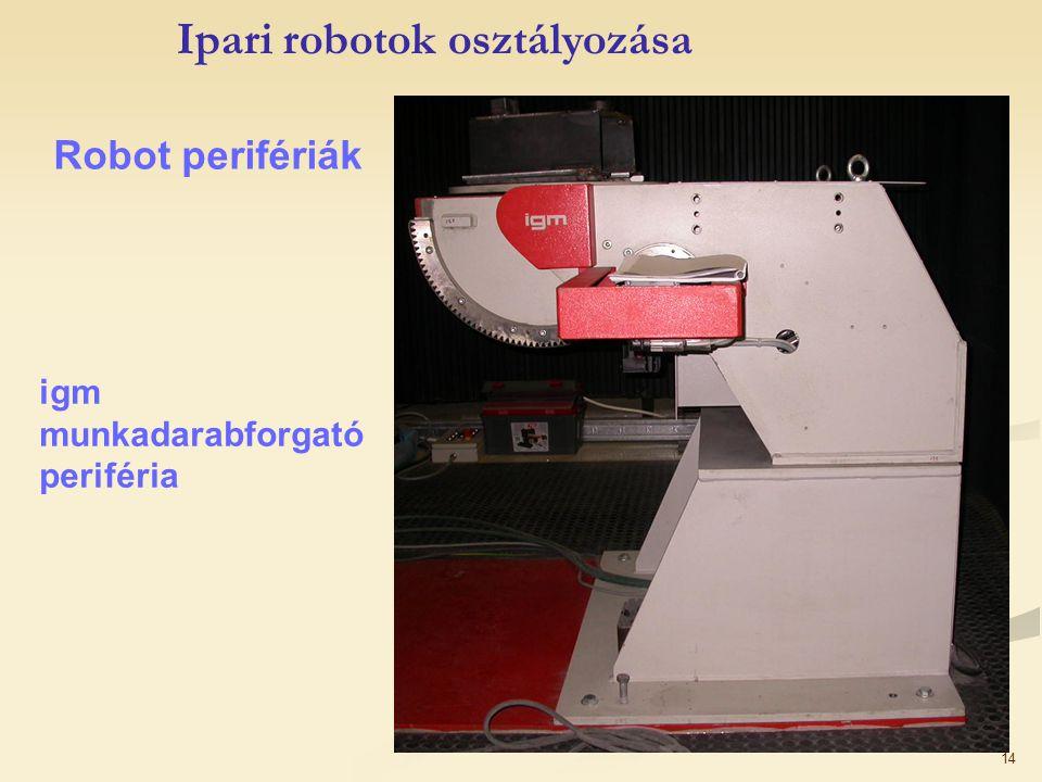 Ipari robotok osztályozása