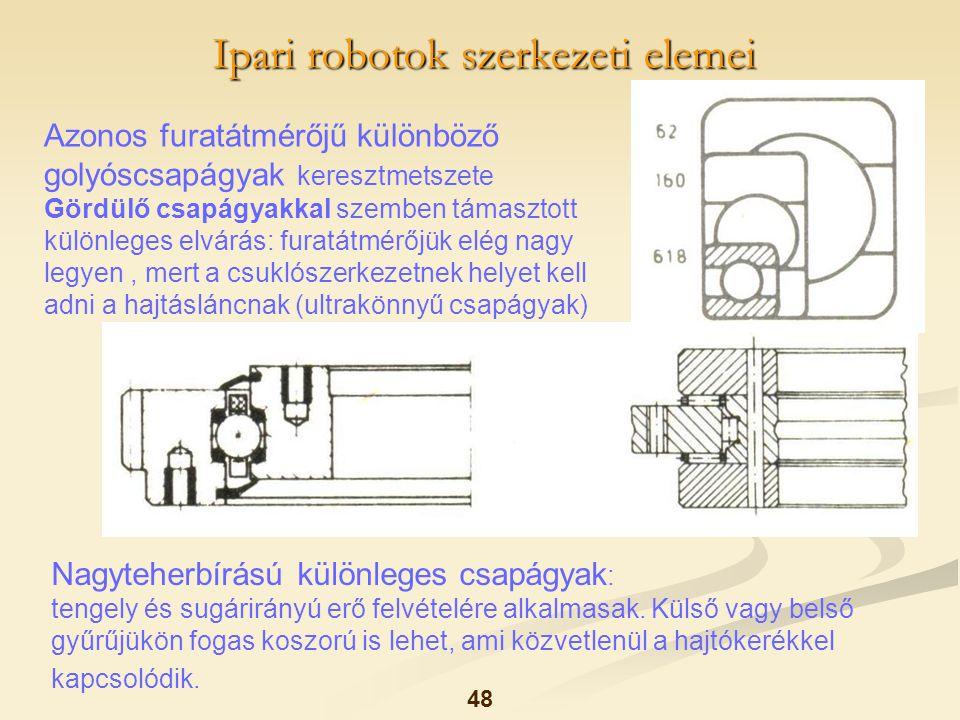 Ipari robotok szerkezeti elemei