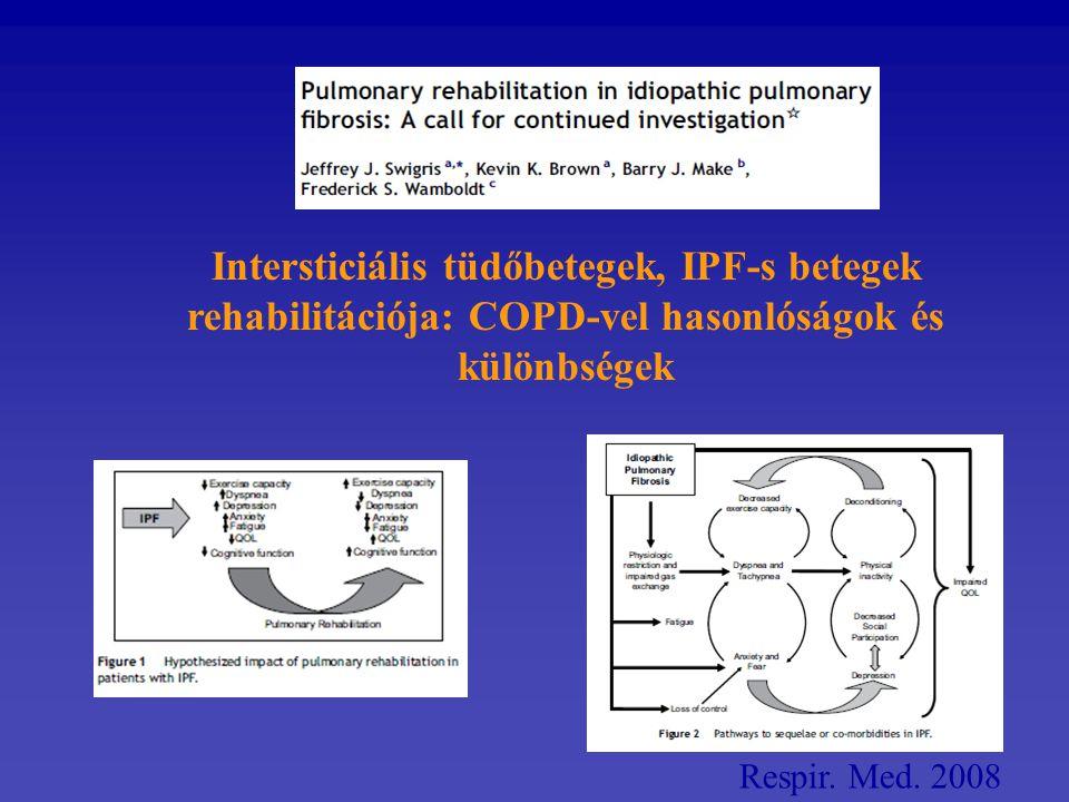 Intersticiális tüdőbetegek, IPF-s betegek rehabilitációja: COPD-vel hasonlóságok és különbségek
