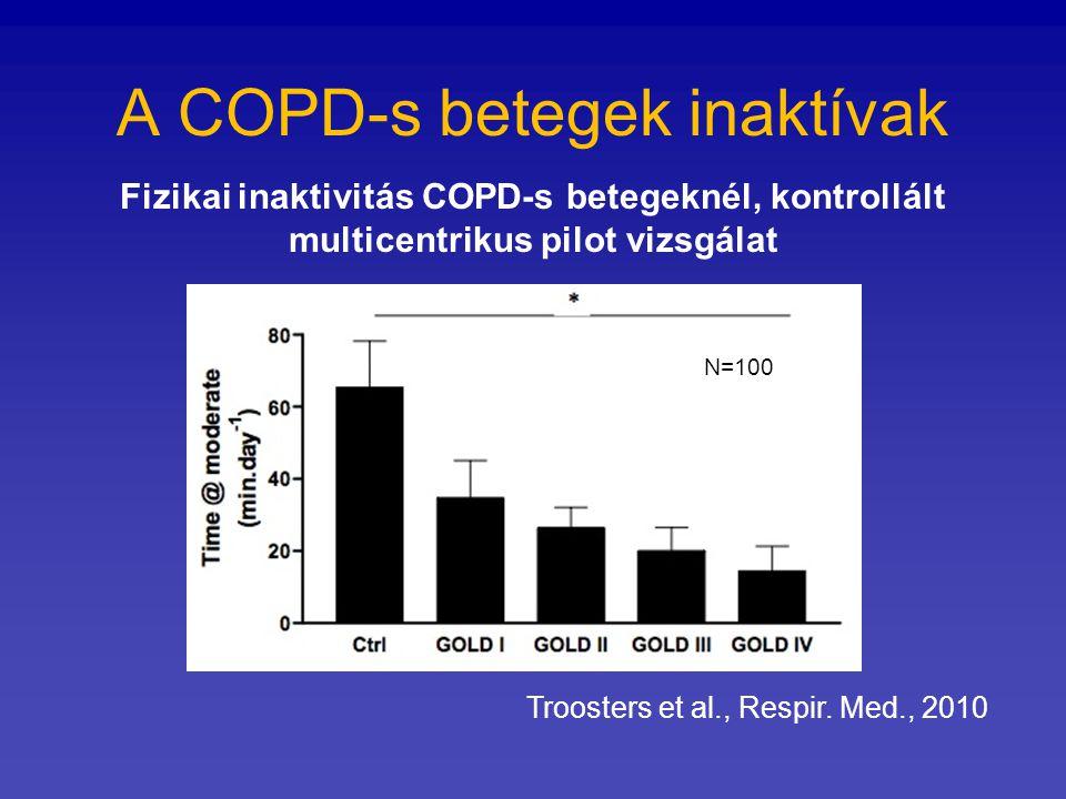 A COPD-s betegek inaktívak