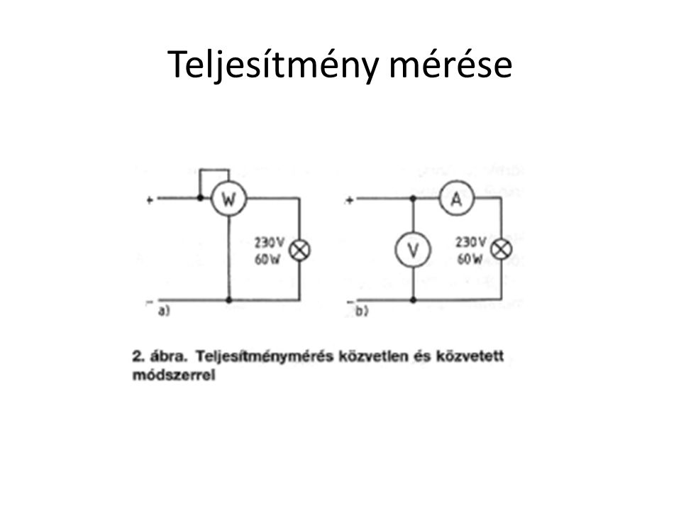 Teljesítmény mérése