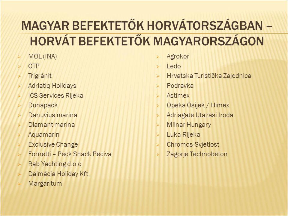 Magyar befektetők Horvátországban – Horvát befektetők Magyarországon