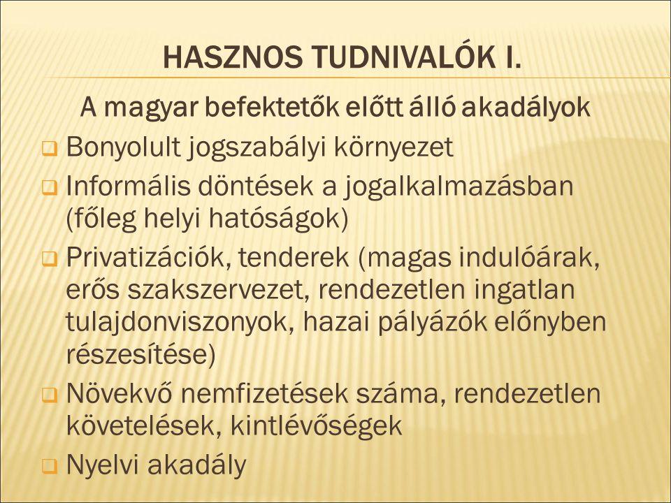 A magyar befektetők előtt álló akadályok