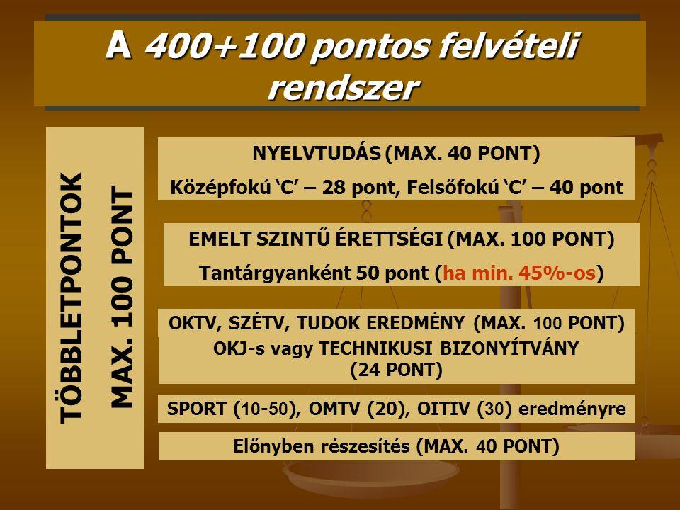 A 400+100 pontos felvételi rendszer