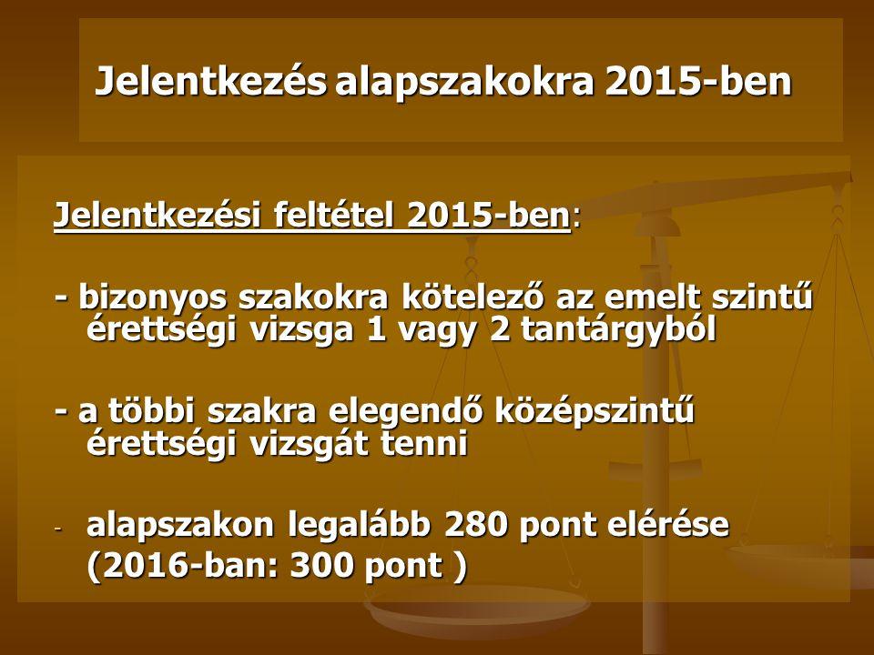 Jelentkezés alapszakokra 2015-ben