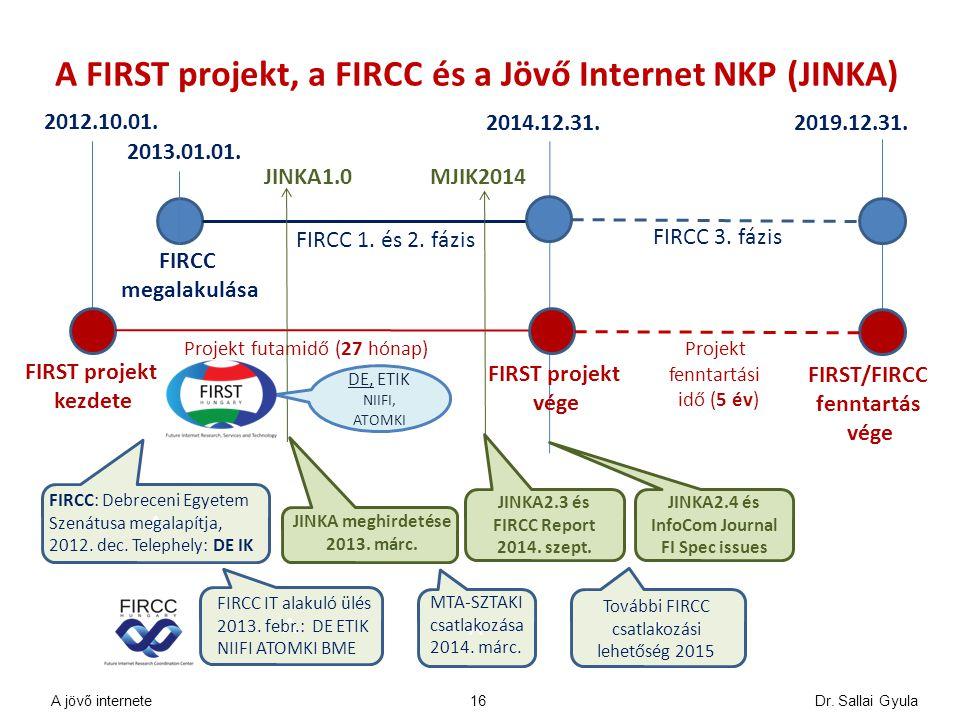 A FIRST projekt, a FIRCC és a Jövő Internet NKP (JINKA)