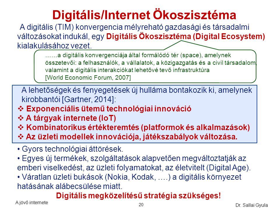 Digitális/Internet Ökoszisztéma