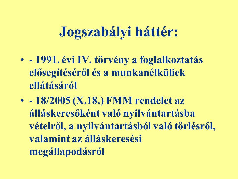 Jogszabályi háttér: - 1991. évi IV. törvény a foglalkoztatás elősegítéséről és a munkanélküliek ellátásáról.