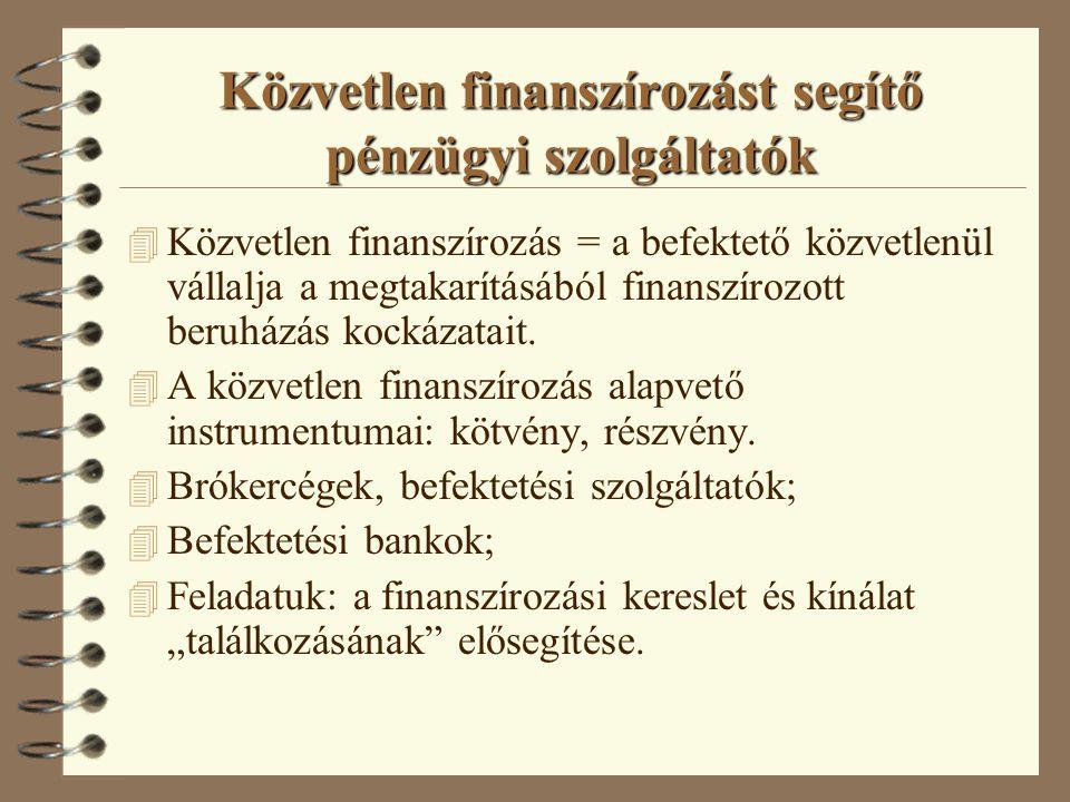 Közvetlen finanszírozást segítő pénzügyi szolgáltatók