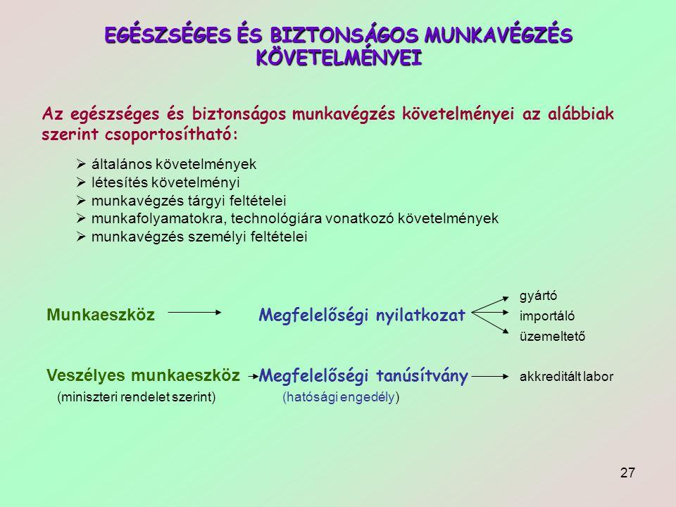 EGÉSZSÉGES ÉS BIZTONSÁGOS MUNKAVÉGZÉS KÖVETELMÉNYEI