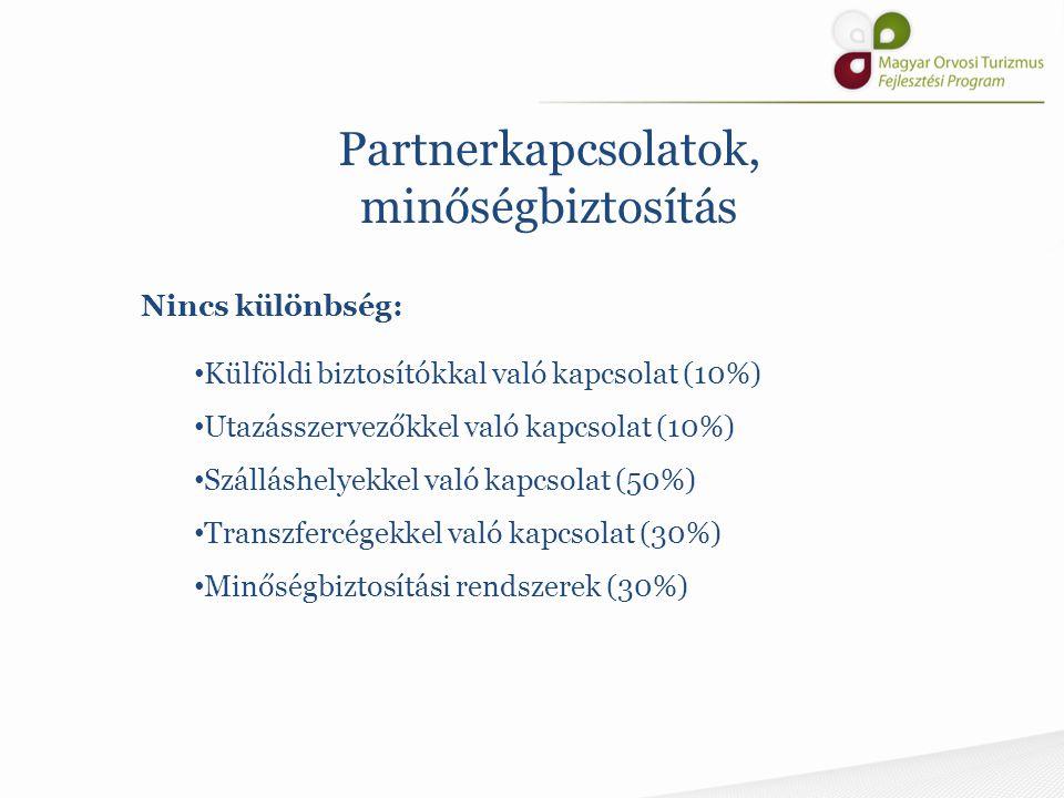 Partnerkapcsolatok, minőségbiztosítás