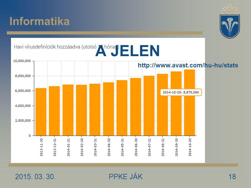 A JELEN Informatika 2017.04.09. PPKE JÁK