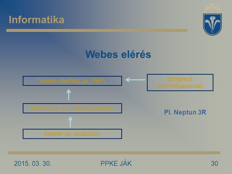 Informatika Webes elérés Pl. Neptun 3R 2017.04.09. PPKE JÁK
