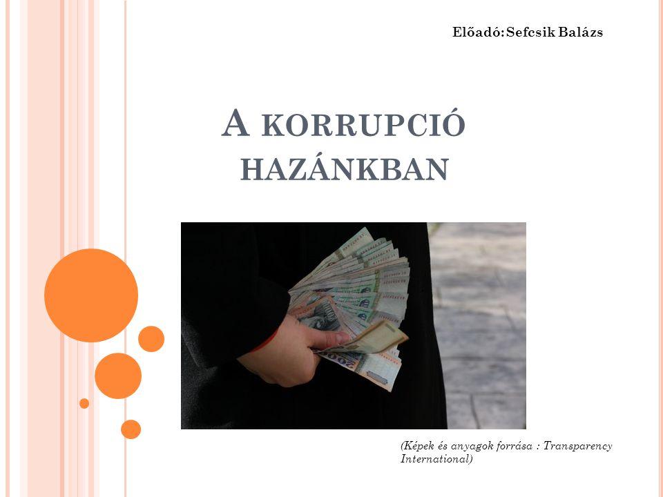 A korrupció hazánkban Előadó: Sefcsik Balázs