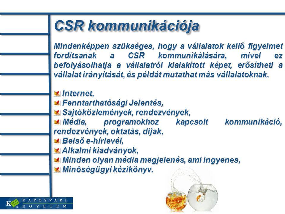CSR kommunikációja