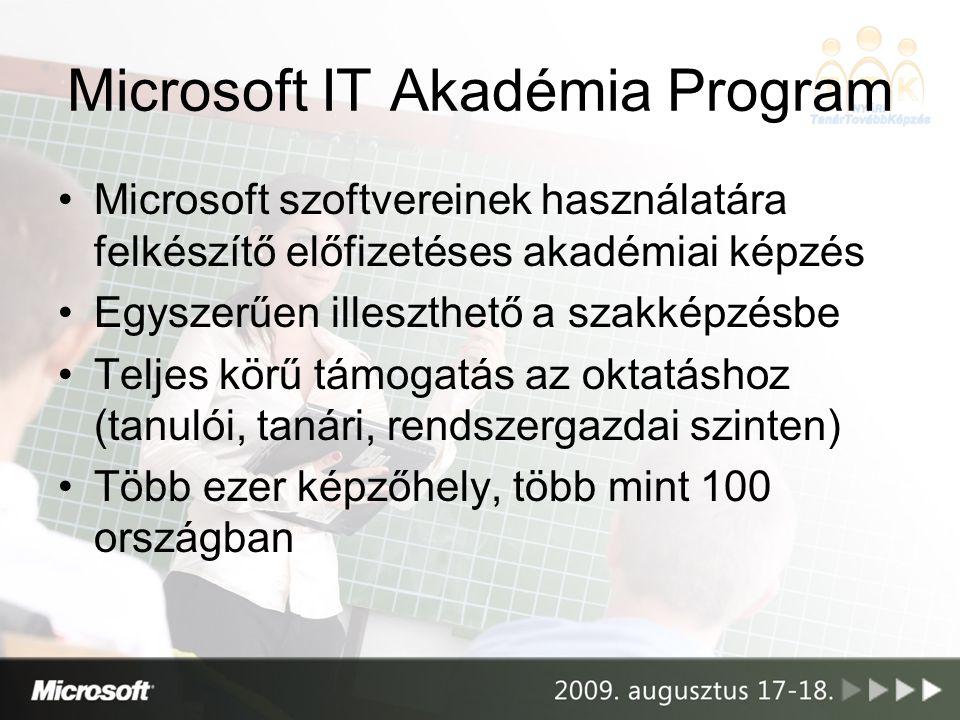 Microsoft IT Akadémia Program