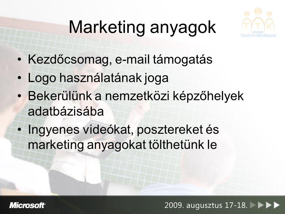 Marketing anyagok Kezdőcsomag, e-mail támogatás