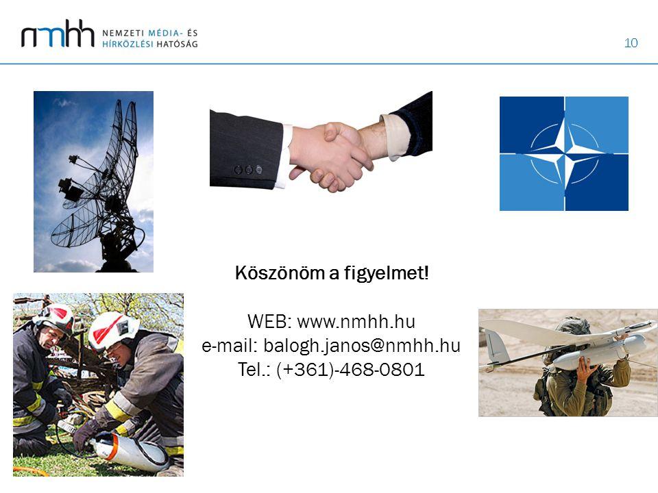 Köszönöm a figyelmet! WEB: www.nmhh.hu e-mail: balogh.janos@nmhh.hu Tel.: (+361)-468-0801